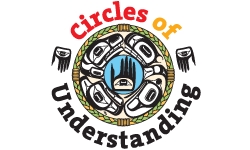 Circles of Understanding